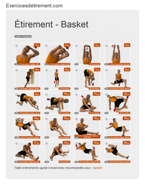 L'image étirement: Basket